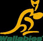 Wallabies 2021